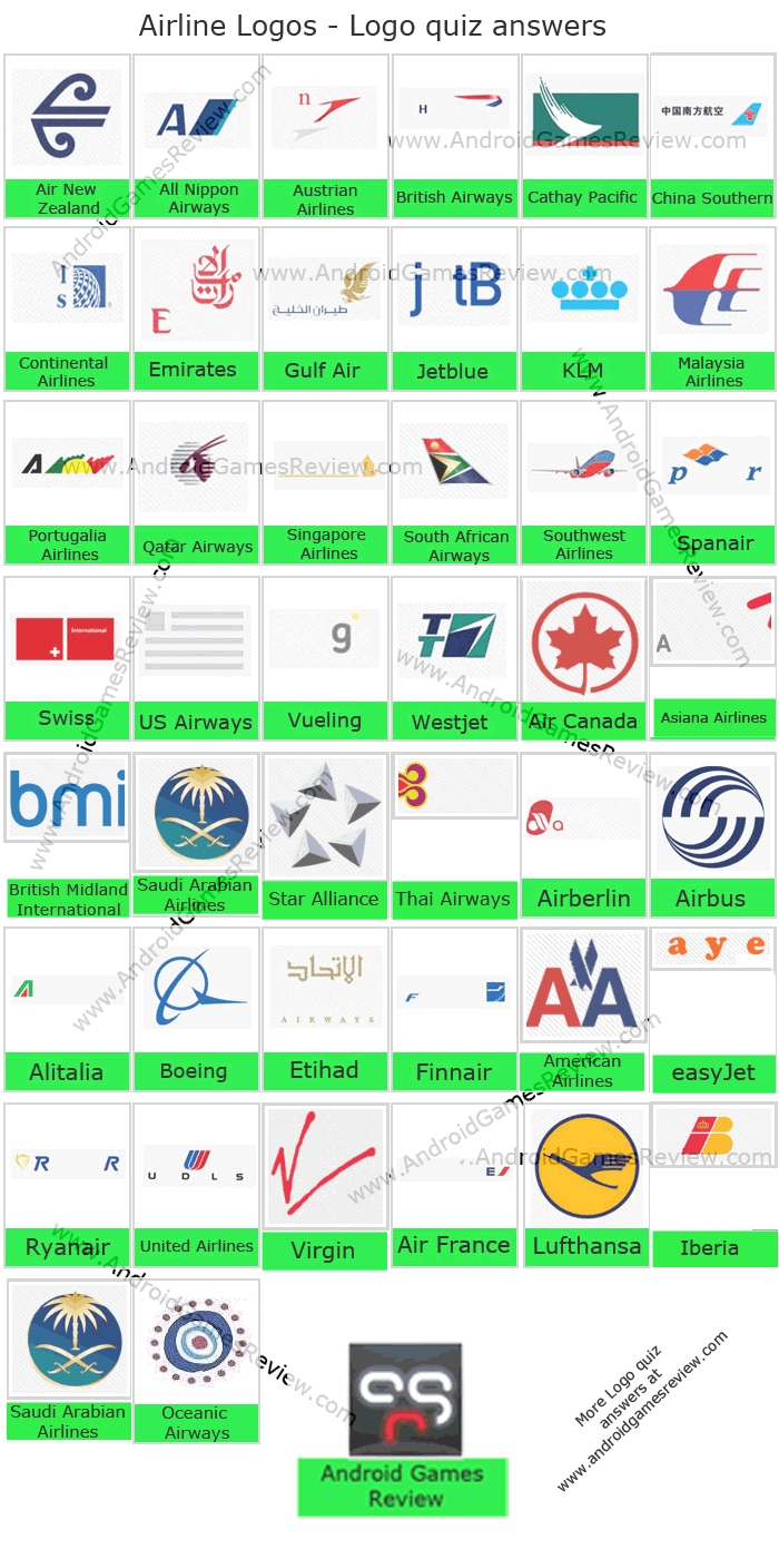 Airline Logo Quiz Answers